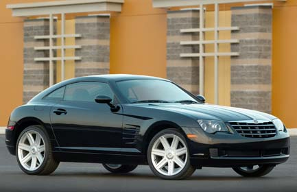 Agile Chrysler Crossfire