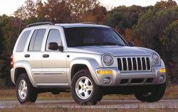 Outstanding Features and Valuable Performance of Jeep Liberty