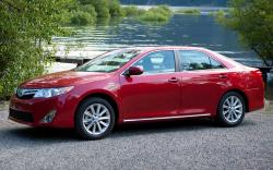 2015 Toyota Camry, A Favourite Sedan with Amazing Features